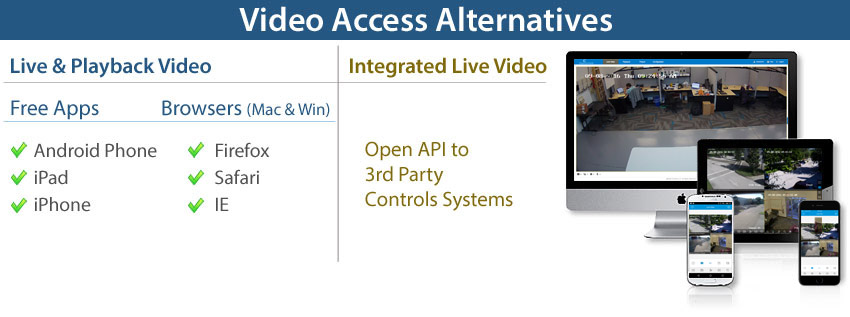 NVR Video Access Alternatives